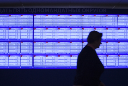 Вадминистрации президента прогнозируют конституционное большинство «Единой России» вновом составе Государственной думы